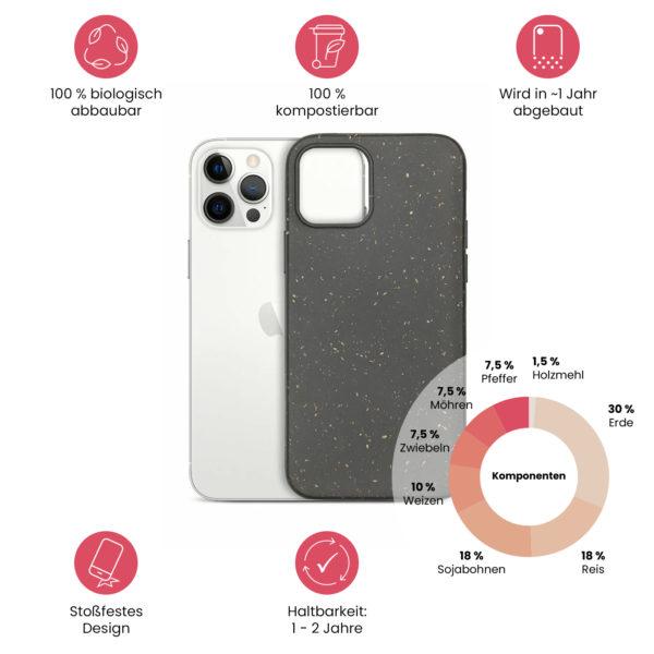 100 prozent biologisch abbaubare schutzhuelle iphone